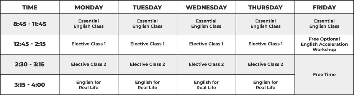General English - Intensive